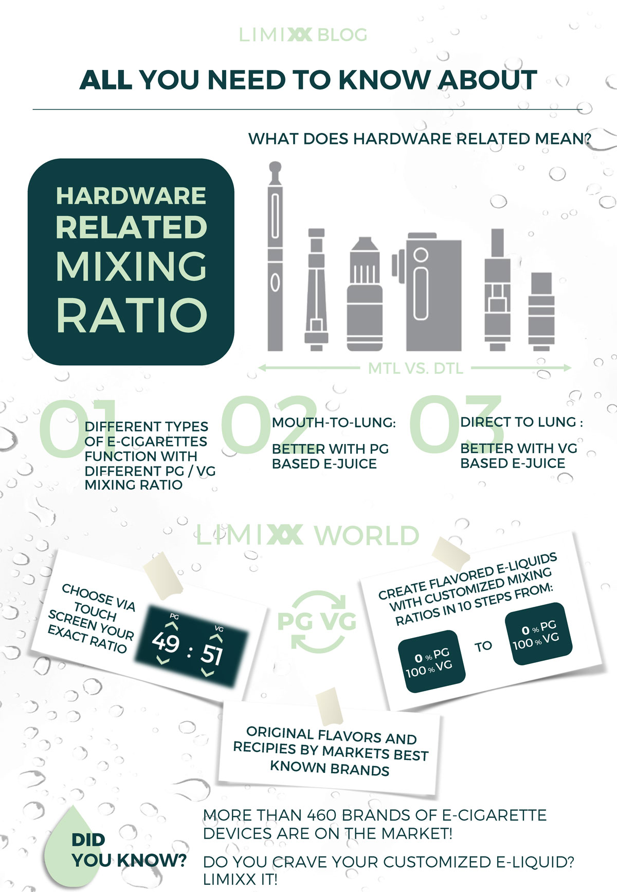 05-hardware-related-mixing-ratio